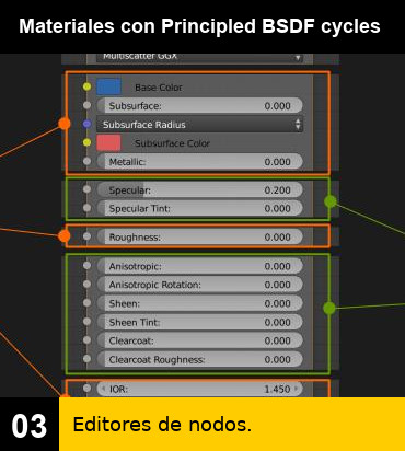 Materiales con Principled BSDF : Sombreador Principled Base Shaded o PBR.
